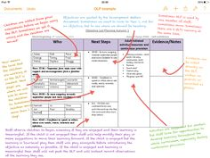 At Ace Early Years we have been lucky enough to be given the freedom to explore and develop our planning over several years. We have moved from formal and rigid, through to a more child-led approach. The Plan, How To Plan, Early Years Teaching, Early Years Classroom, Early Learning, Lesson Plan Templates, Lesson Plans, Continuous Provision Eyfs, Emergent Curriculum