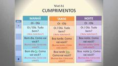 Portugués- Nivel A1- 13- Saludos en Portugues