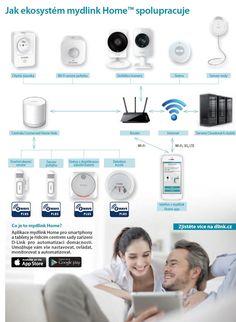Chytrá domácnost D-Link SmartHome vás bude bavit