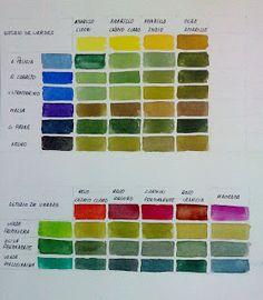 curso de dibujo y pintura. Aula creativa, docente: mjbarrera: Ejercicio de mezcla de colores en acuarela:Los verdes