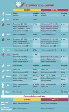 Vejam quais foram as mudanças do calendário de vacinação. Compare como era e se atualize conferindo como ficou após as mudanças.