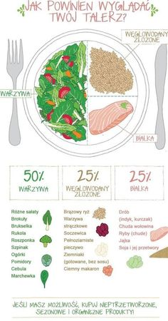 Good nutrition is all about making sure you are eating a balanced diet. Nutrition is vital for living a healthy life. A healthy mindset can add years to your life and life to your years! In order t… Healthy Habits, Healthy Tips, Healthy Choices, Healthy Recipes, Eating Healthy, Healthy Dishes, How To Eat Healthy, Healthy Meals, How To Not Eat