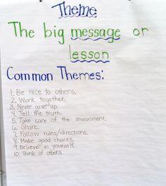 ideas for teaching theme