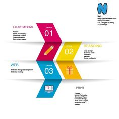 Services #infographic #services #graphicdesign #designsbynelly #webdesign...