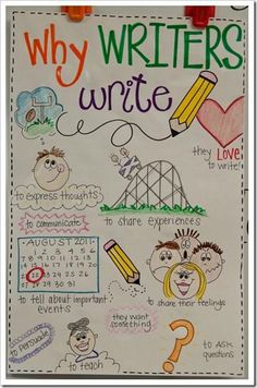 Grade Parade Write Anchor Charts - This is so cute! I wish I could draw like this for classroom displays.First Grade Parade Write Anchor Charts - This is so cute! I wish I could draw like this for classroom displays. Kindergarten Writing, Teaching Writing, Writing Activities, Anchor Activities, Kindergarten Anchor Charts, Teaching Ideas, Writing Centers, Kindergarten Writers Workshop, Writing Topics