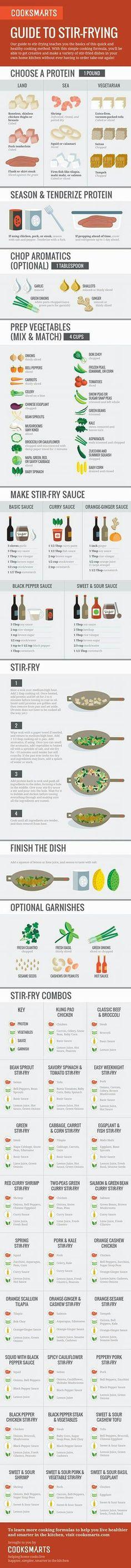 Stir-Fry helps!!