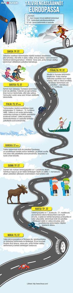 Infografiikka: Talvirengassäännöt Euroopassa - Muut infografiikkamme löydät täältä: http://www.autoeurope.fi/go/infographics/