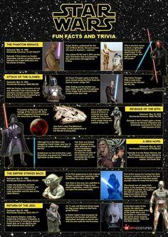 Star Wars Fun Facts and Trivia