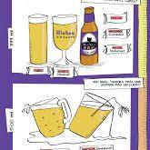 26 formas de pedir cerveza en España  #cerveza #Espana #bebida