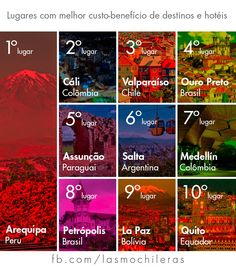 Férias 2015: 10 destinos com hospedagens mais baratas da América do Sul | #Arequipa #Argentina #Assuncao #Bolivia #Cali #Chile #Colombia #Equador #hospedagem #LaPaz #Medellin #MinasGerais #OuroPreto #Paraguai #Peru #Petropolis #Quito #RiodeJaneiro #Salta #Valparaiso