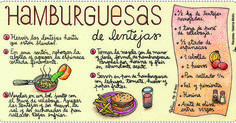 Resultado de imagen para recetas de cocina con ilustraciones