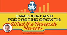 Snapchat and Podcasting Growth: What the Research Reveals  Wondering if you should get into Snapchat? Is podcasting something you're considering? To discover more, I interview Tom Webster from Edison Research about his latest study on Snapchat and podcasting adoption. More About This Show The Social Media Marketing podcast is an on-demand talk radio show from Social Media Examiner. It's designed to help busy  [...]   This post  Snapchat and Podcasting Growth: What the Research Revea..