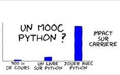 Python : des fondamentaux à l'utilisation du langage   Formation du 14 sept au 4 oct 2015