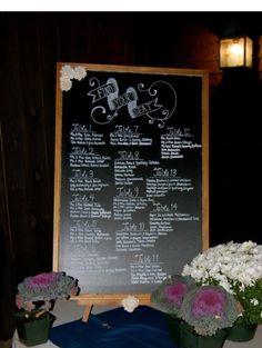 LARGE Wedding Chalkboard - Rustic Wedding - Chalkboard Display - 23x35 Rustic Chalkboard - Chalkboard Seating Chart by CountryBarnBabe on Etsy (null)