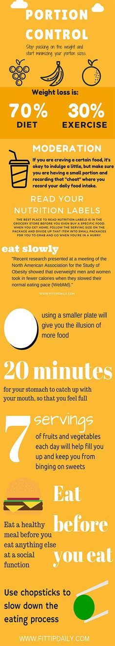 Fitness Tips for Controlling Portion Size http://www.ground-based.com/blogs/recipes