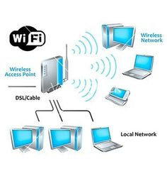 https://flic.kr/p/WQZryT | wifi networks | Wifi router setup wireless internet connection home Dubai Wifi solution services and network cabling installation in Dubai call us today 0556789741 We provide best professional IT solutions. We Offer complete setup for office Home Villa shops Malls house school buildings and hospital in Dubai UAE. We offer Data Networking solutions designed to be scalable and reduce IT complexity by designing, implementing, supporting, and managing innovative…