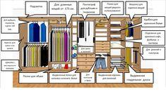 гладильная доска хранение и пользование - Поиск в Google