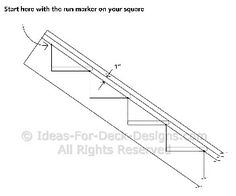 Best Stair Stringer Layout Methods Notched Or Solid Modern 400 x 300