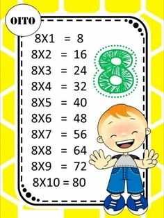 healthy meals for dinner easy meals ideas free Math Games, Math Activities, Multiplication Strategies, Math For Kids, Preschool Worksheets, Fractions, Educational Technology, Math Lessons, Kids Education