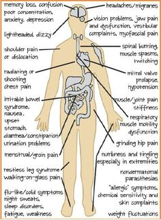 Ehlers-Danlos syndrome -informative info to print and give to unknowing friends and medical workers.