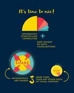 I'd like to share with you what I believe will be the16 most prominent trends of graphic design, infographic and web in 2016