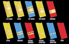 Star Trek Rank Insignias