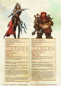 [Homebrew] Monster a Day Twofer Tuesday: Truesong Bards