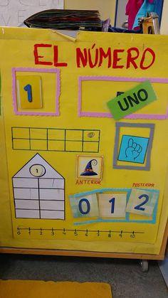 RUTINAS DEL MÉTODO ABN Numicon, Interactive Board, Grande Section, Class Activities, Classroom Inspiration, Fun Math, Maths, Kids Education, Pre School