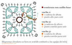 Los diagramas de crochet utilizan símbolos que se representan de manera estándar, están explicados en la página Puntos y Símbolos de Crochet...
