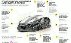 The future of automotive #fabernovel
