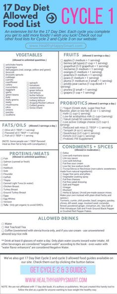 17 Day Diet cycle 1 Allowed Food List - grocery list - - Free printable PDF - Get cycle 2 and 3 too!