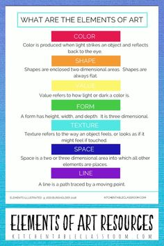 Elements of Art Printable Resources