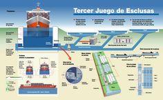 100 aniversario del canal de panama    Amp. Canal Panamá 3er Juego Esclusas 300x184 Ampliación del Canal de ...