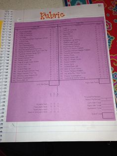 Rubric for grading interactive notebook