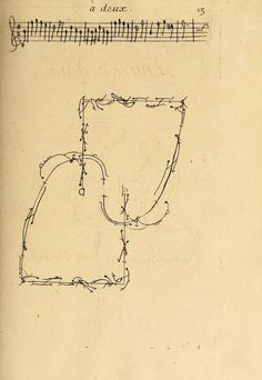 Collection of Dances in Choreography Notation (1700). The Beauchamp-Feuillet notation was commissioned by Louis XIV, and devised in the 1680s by Pierre Beauchamp. It was published in 1700 by Raoul-Auger Feuillet, who began a programme of publishing notated dances. It was used to record dances for the stage and domestic use throughout the eighteenth century, being modified by Pierre Rameau in 1725, and surviving into at least the 1780s in various modified forms.
