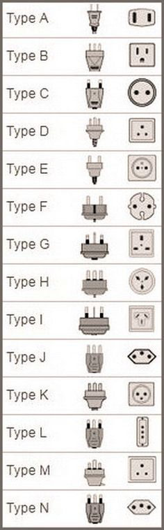 604 best electrical wiring images in 2019 electrical projects rh pinterest com