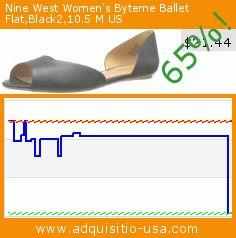 Nine West Women's Byteme Ballet Flat,Black2,10.5 M US (Apparel). Drop 65%! Current price $21.44, the previous price was $61.30. https://www.adquisitio-usa.com/nine-west/womens-byteme-ballet-20
