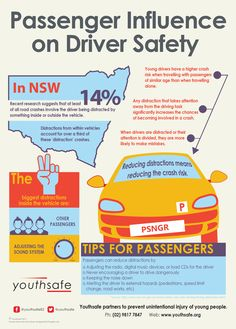 Facts and tips on how passengers can influence driver safety.