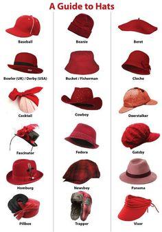 Trouvez-vous un chapeau. | 41 graphiques très utiles dont toutes les femmes ont absolument besoin
