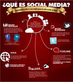 ¿Qué es Social Media? #Infografía