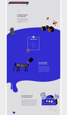 Filema Rodion UI Design