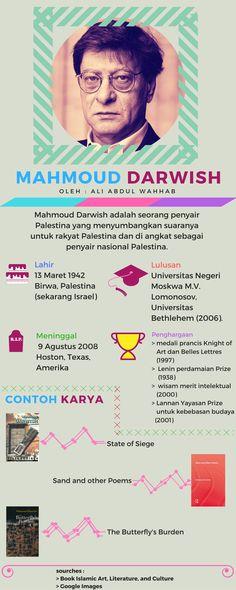 #Mahmoud #Darwish #MahmoudDarwish #Penyair #Persia #Islam #Mahmud #Darwis #mahmuddarwis Wish, Knight, Islam, Movie Posters, Movies, Palestine, 2016 Movies, Film Poster, Films