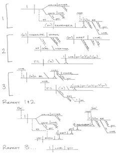 I diagram Beatles lyrics.
