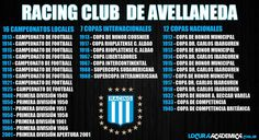 Campeonatos del club atlético Racing Club Club, Academia, Racing, Football, Football Images, Football Pics, Athlete, Sports, Futbol