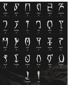 Lettering Fonts Discover Skyrim dragon alphabet Poster by Isch