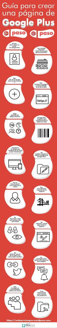 Cómo crear una página de Google +, estrategia de redes sociales para tu emprendimiento