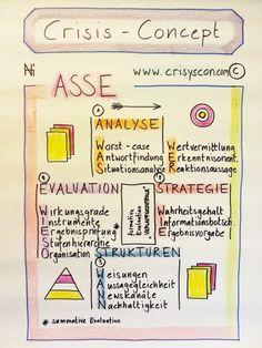Crisis Concepts