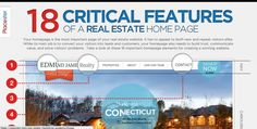 18 Crucial Features Every Real Estate Homepage Should Have Most people find it hard to imagine a website as more than some nice design and pretty...