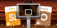 Basketball backboards are made of tempered glass, which is made of a silicon/oxygen compound called silica. ~ SuperFlash Elements for iPad! https://itunes.apple.com/us/app/superflash-elements-periodic/id931215207?mt=8
