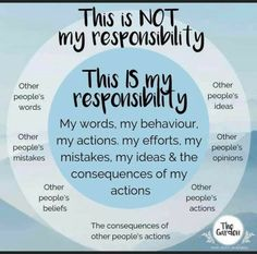 Mental And Emotional Health, Social Emotional Learning, Emotional Well Being, Emotional Pain, Emotional Healing, Emotional Intelligence, Developement Personnel, Responsibility Quotes, Peoples Actions